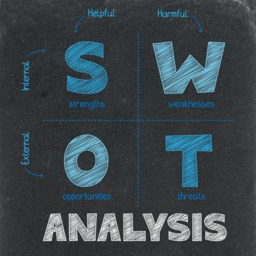 SWOT分析とは