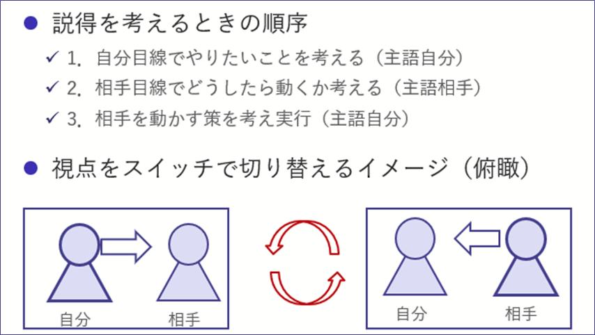 ロジカルシンキングの姿勢(相手目線)